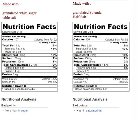 calorie info